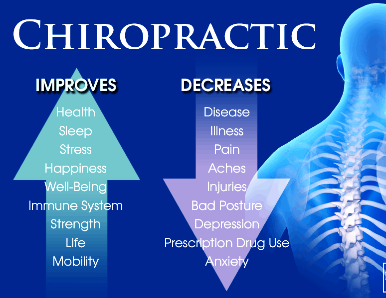 5 beneficios de los ajustes quiroprácticos en su cuerpo: lo que debe saber